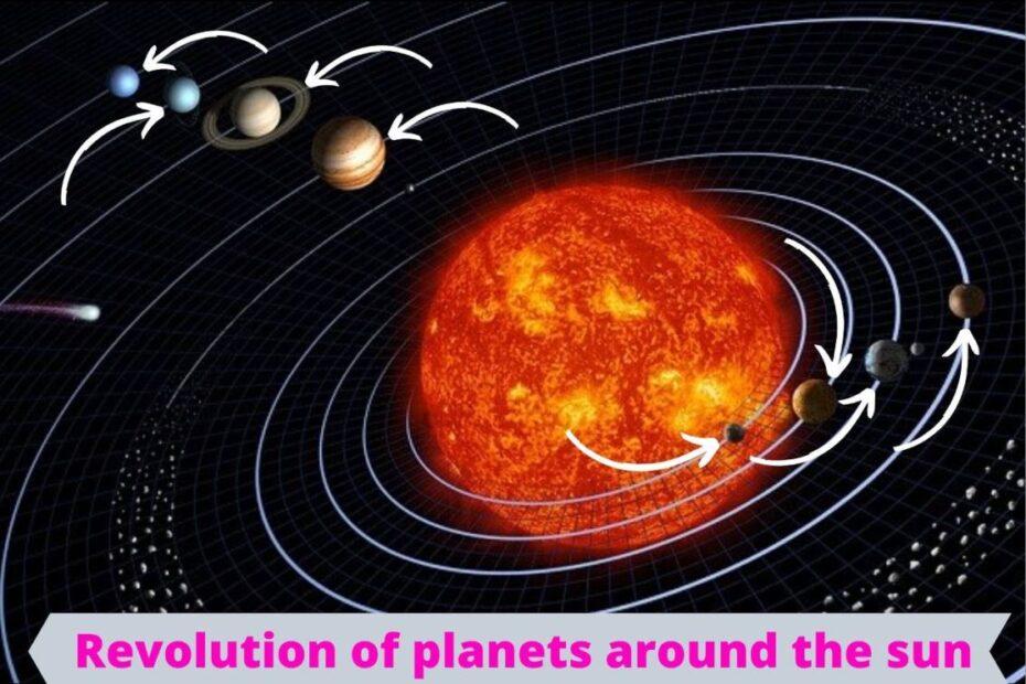 Revolution of planets