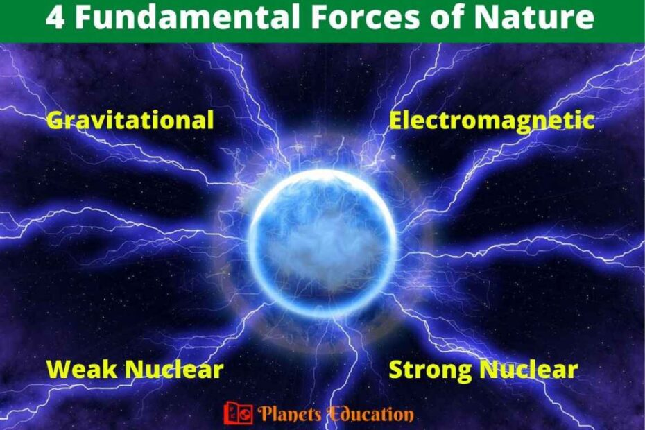 4 fundamental forces of nature