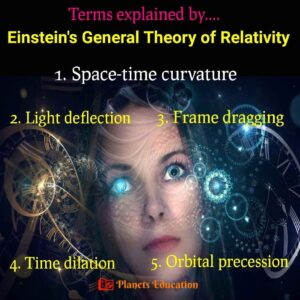 consequences of general theory of relativity