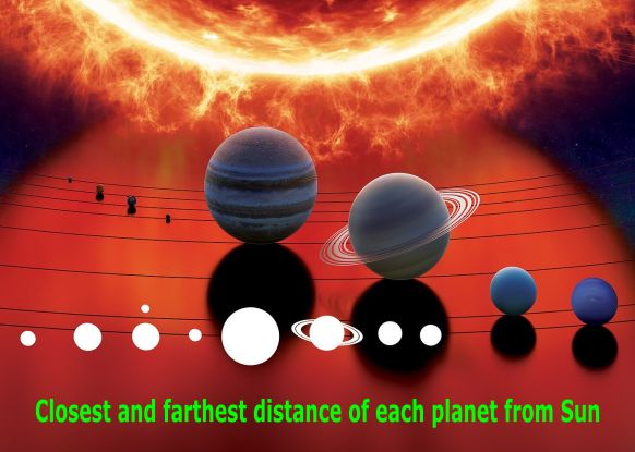 distance of each planet from the sun