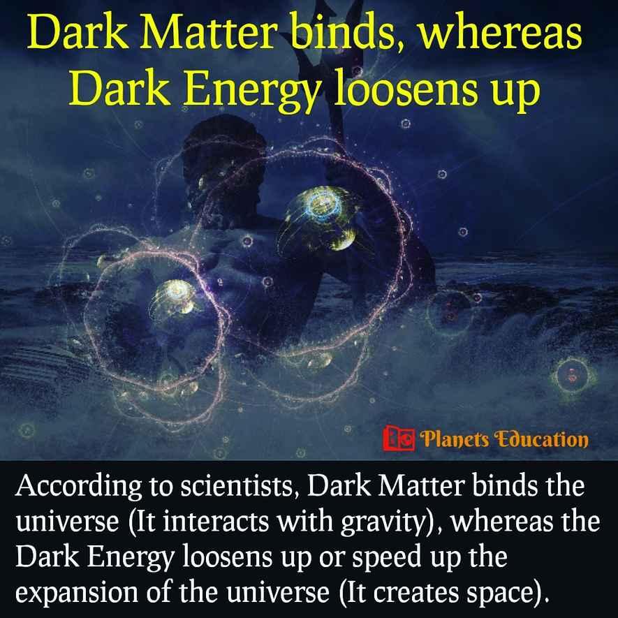 dark matter facts