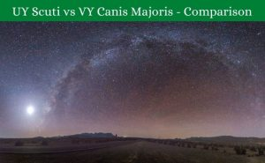 UY Scuti vs VY Canis Majoris star