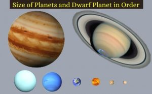 Size of Planets in Order
